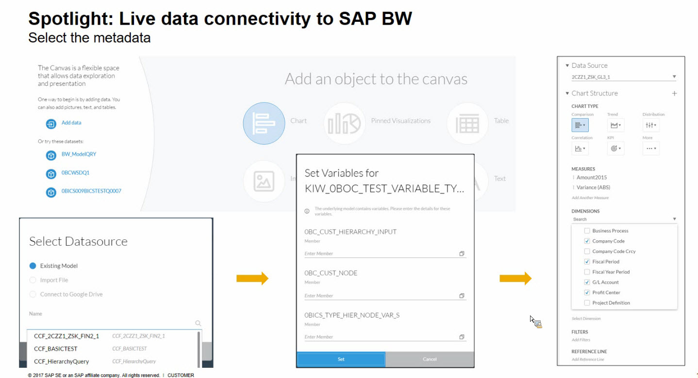 SAP Analytics Cloud: Integration Update with SAP BW Live