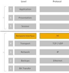 6 how are the connections between a customer s sap router to sap s sap router secured  [ 1374 x 922 Pixel ]