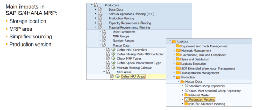 small resolution of mrp in s 4hana storage location mrp