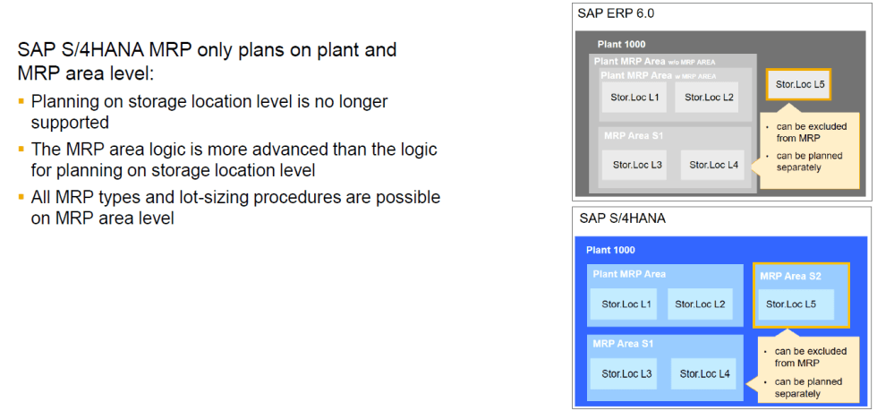 medium resolution of mrp in sap s 4hana mrp area