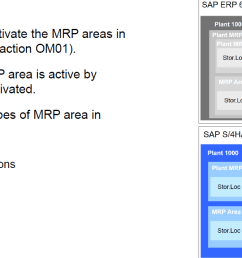 mrp in sap s 4hana simplified sourcing [ 1358 x 625 Pixel ]