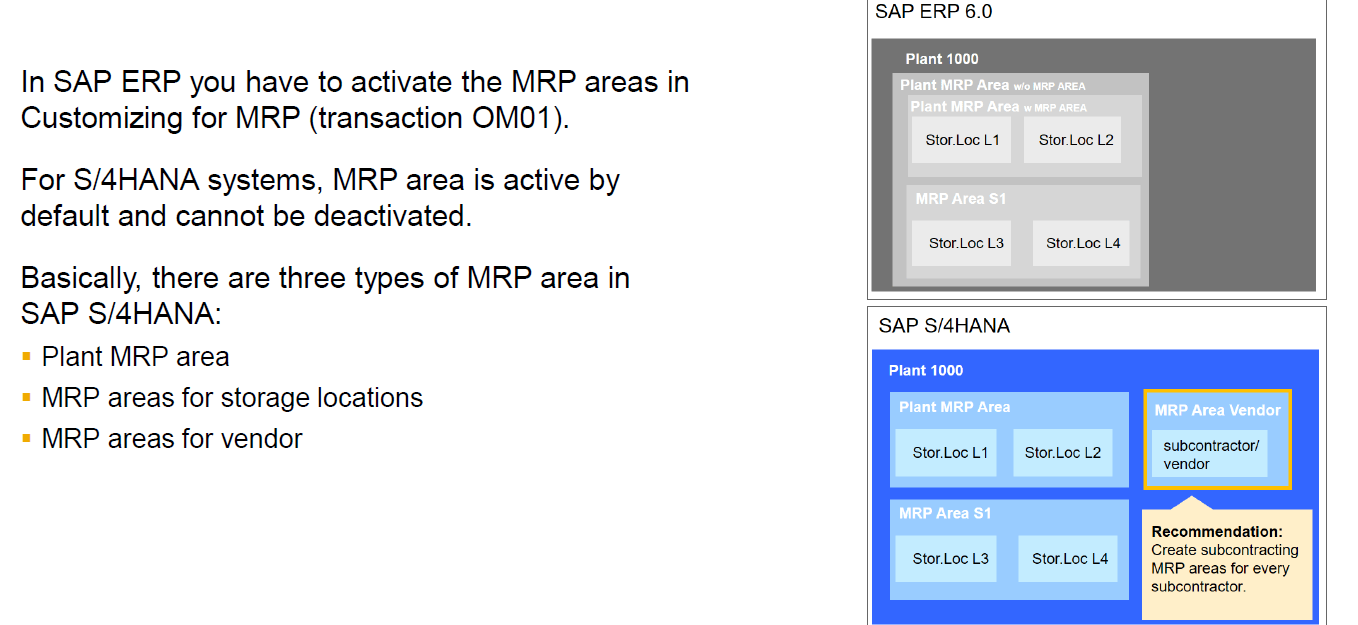 hight resolution of mrp in sap s 4hana simplified sourcing