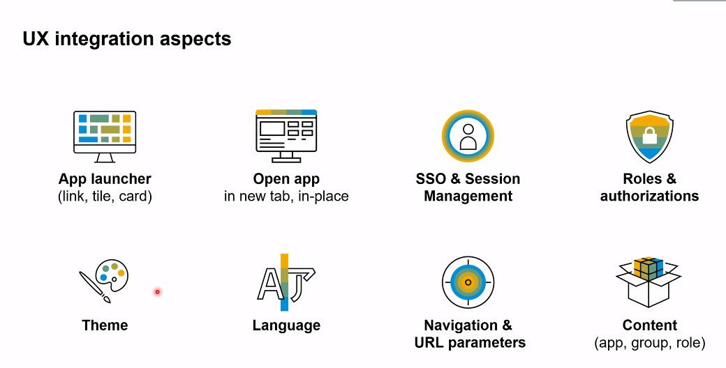 User Experience Integration #SAP User Group Webcast Recap
