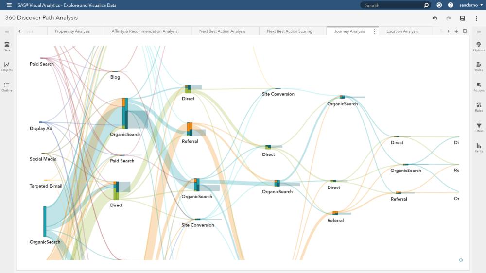 medium resolution of  image 2 sas 360 discover sas visual analytics sankey diagram for path analysis