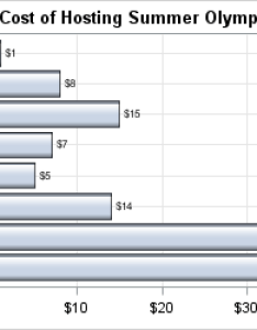 Horizontal bar chart in data order also with response sort graphically speaking rh blogss