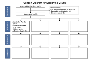 Outsidethebox: CONSORT diagram  Graphically Speaking