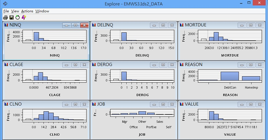 如何運用SAS EM進行變數處理與衍生變數產生 (上) - SAS Taiwan