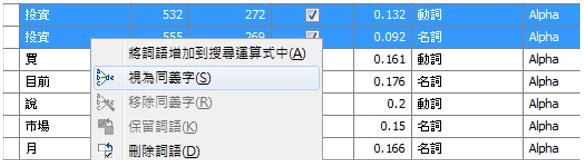文字剖析與篩選 - SAS Taiwan