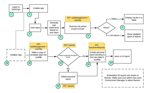 small resolution of optmodel1 work flow