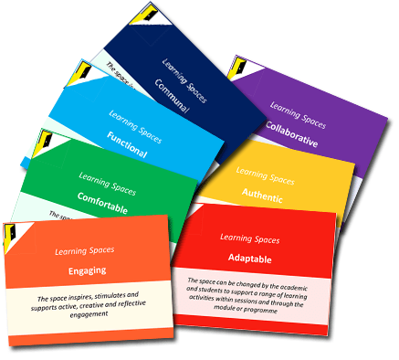 Viewpoints Cards