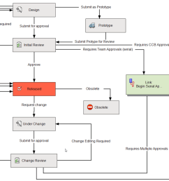 a workflow in pdm professional [ 1920 x 1080 Pixel ]