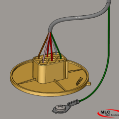 How To Read Avionics Wiring Diagrams 4 Falten Methode Jackson Pollock Wire Harness Design In Solidworks Electrical Image 3