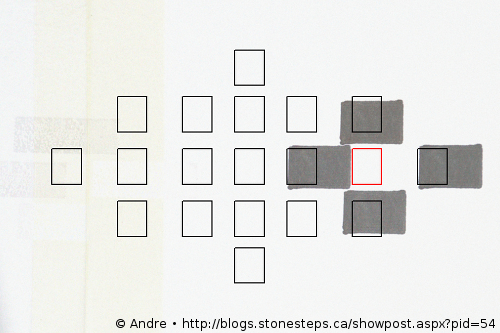 Andre's Blog • Cross type AF points in EOS 7D