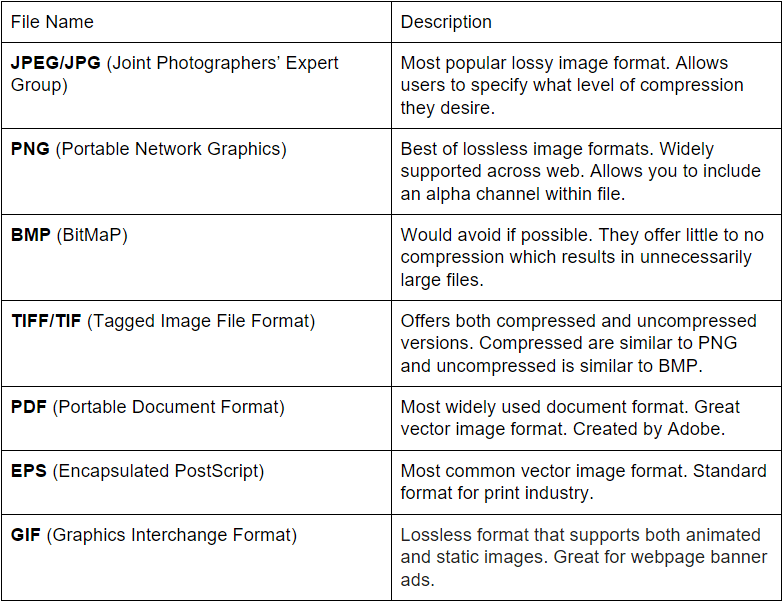 understanding image file formats blog techsmith