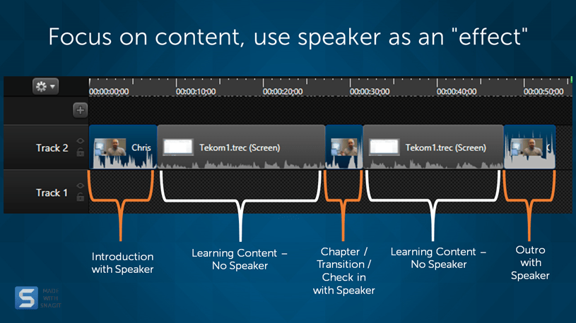 Include a speaker at strategic points of the video
