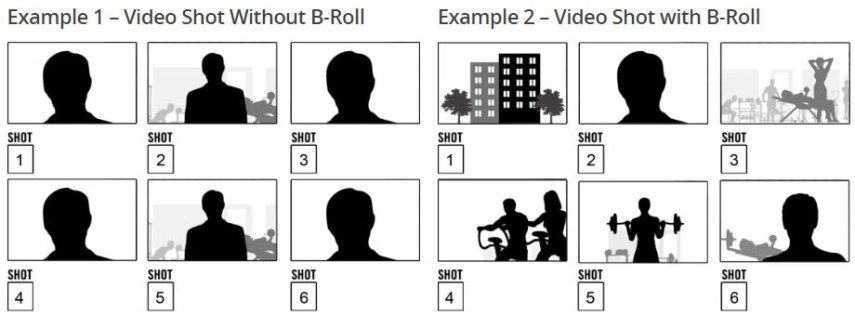 example story boards with and without b-roll