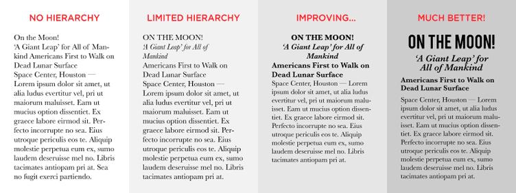Texte wirken durch die visuelle Gestaltung des Textes unterschiedlich.