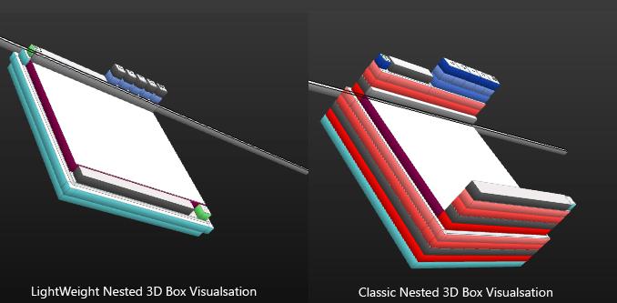 https://i0.wp.com/blogs.telerik.com/images/default-source/marinbratanov/radwindow-3dbox-lightweight-vs-classic-rendering.png