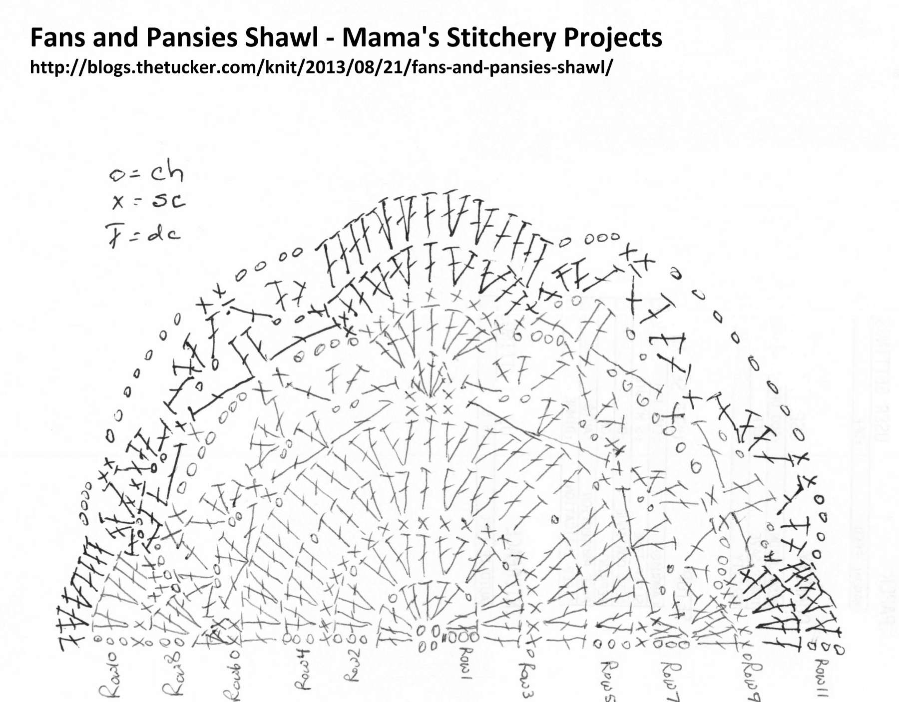 How Do You Create Write Crochet Diagrams