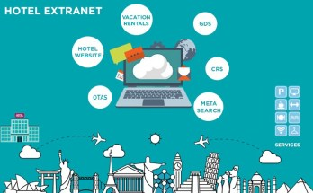 Hotel Extranet System- One Of The Best Travel Portal Solutions