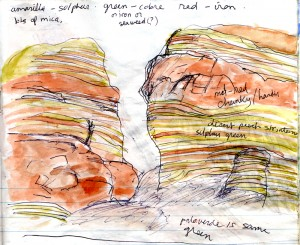 sketch of Quebrada de Cafayate