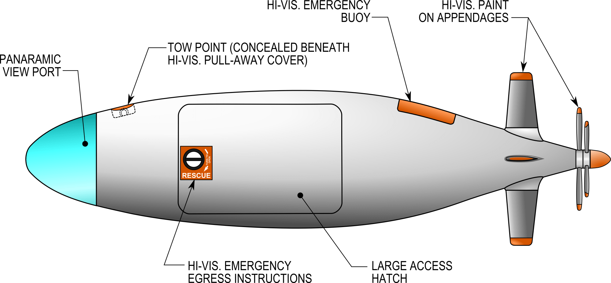 hight resolution of schematic of submarine safety systems