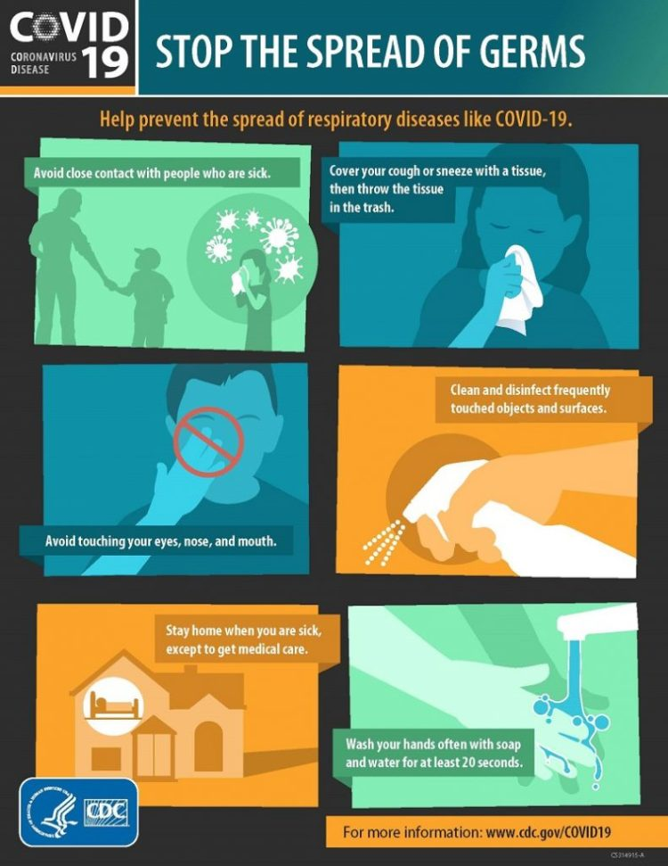 Preventing the spread of respiratory diseases like COVID ...