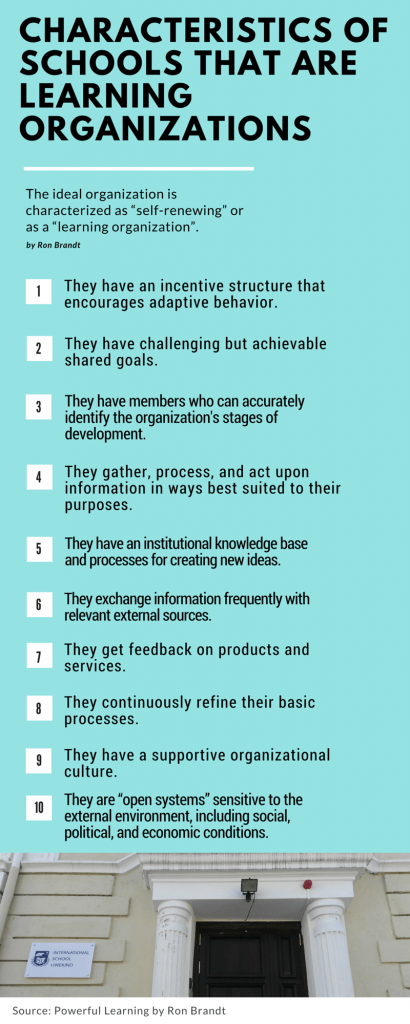 Characteristics of Schools That Are Learning Organizations