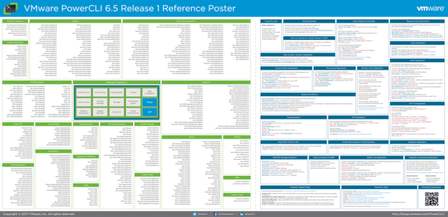 VMware PowerCLI 6.5 R1 Poster