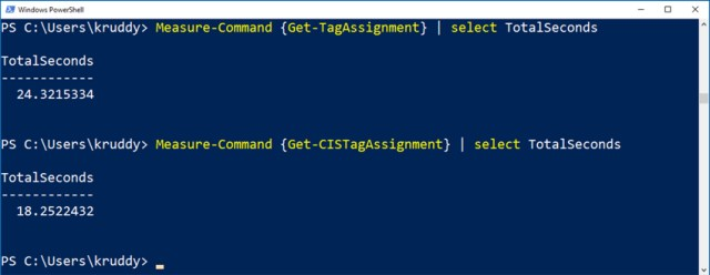 Performance test of listing tag assignments