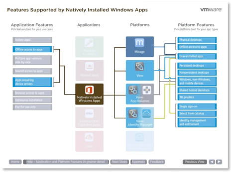 Natively_Installed_Windows_Apps
