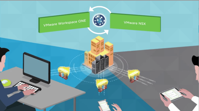 VMware AirWatch - NSX Integration