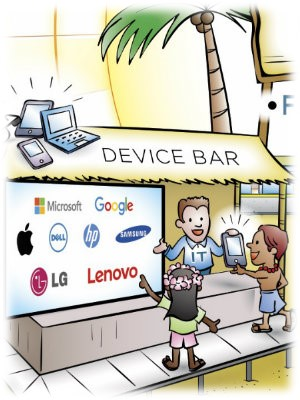 Device_Bar_Digital_Workspace_Story_Map
