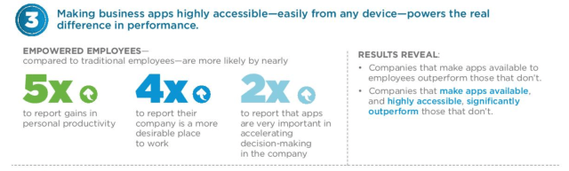 empowered_employees