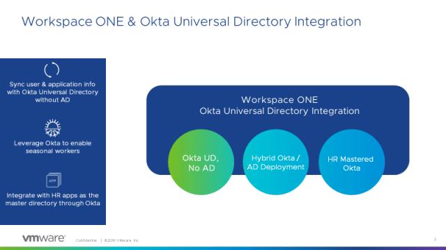VMware and Okta