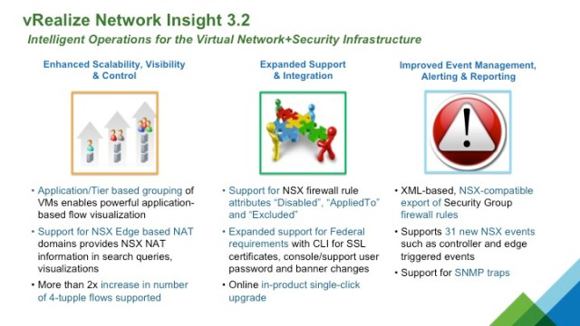 Features of vRealize Network Insight 3.2