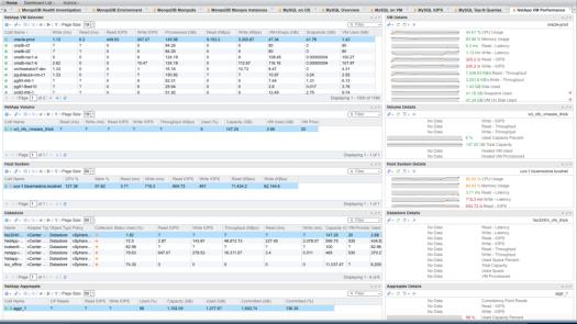 NetApp VM Performance Dashboard from Blue Medora