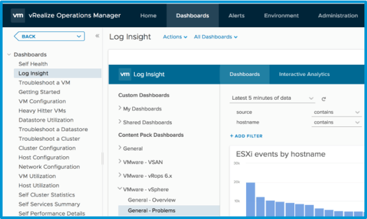 vRealize operations 6.6 and log insight as one