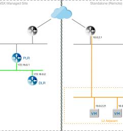 current lab layout [ 1800 x 1230 Pixel ]