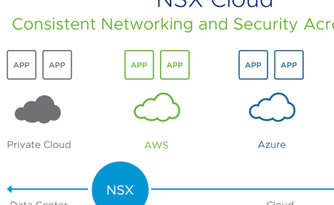 Nsx Cloud A New Model For Multi Cloud Networking And Security