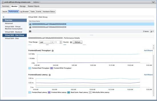 HostDiskGroupPerformanceService