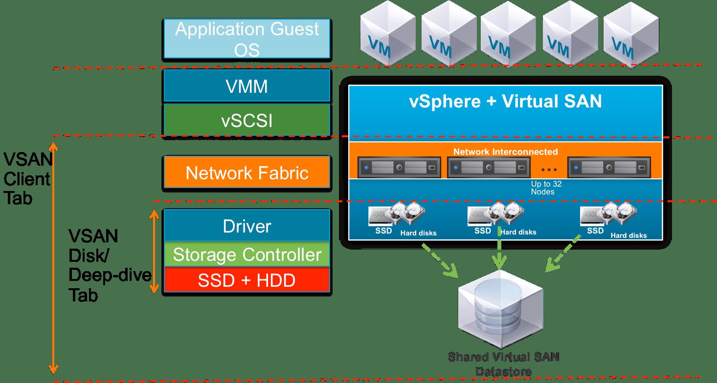 vmware virtual server diagram low voltage wiring diagrams conceptual