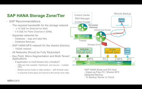 small resolution of lastly i do want to touch on sap hana virtual machine mobility throughout the various network zones i mentioned firewalls rules can be set at the network