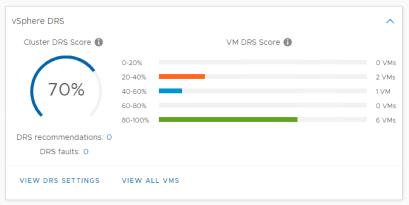 vSphere 7 Improved DRS UI Chart