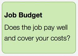 Job budget, Voices.com audition flowchart