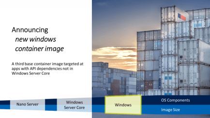 New Windows Container image.