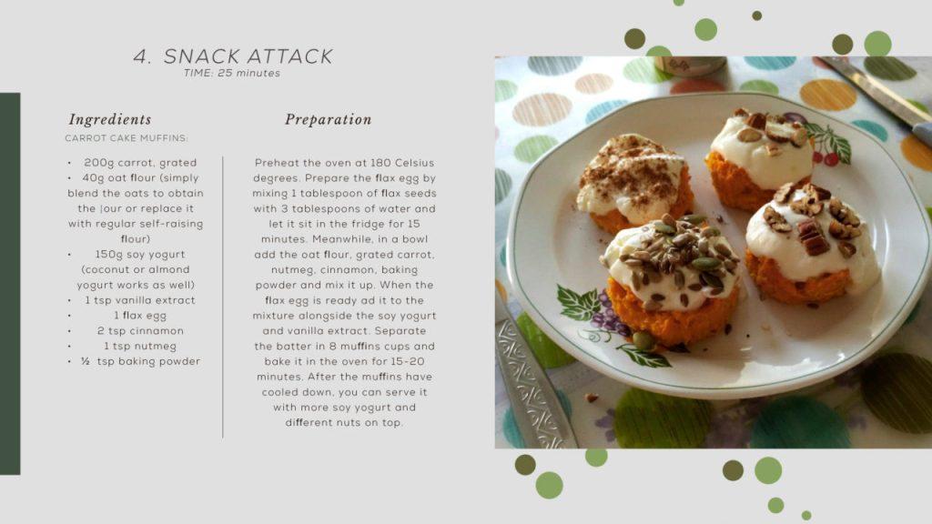 Recipe card for snack