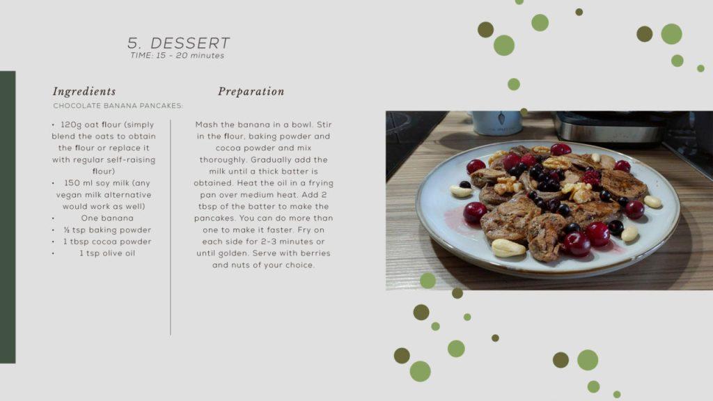 Recipe card for dessert