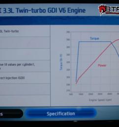 hyundai lambda 3 3l turbo v6 1 [ 1989 x 1076 Pixel ]