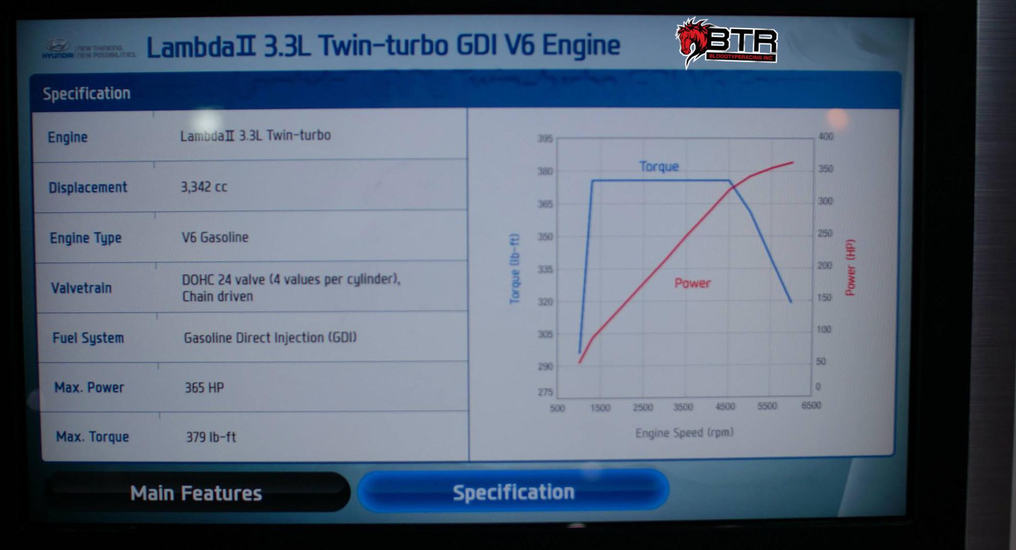 hight resolution of hyundai lambda 3 3l turbo v6 1